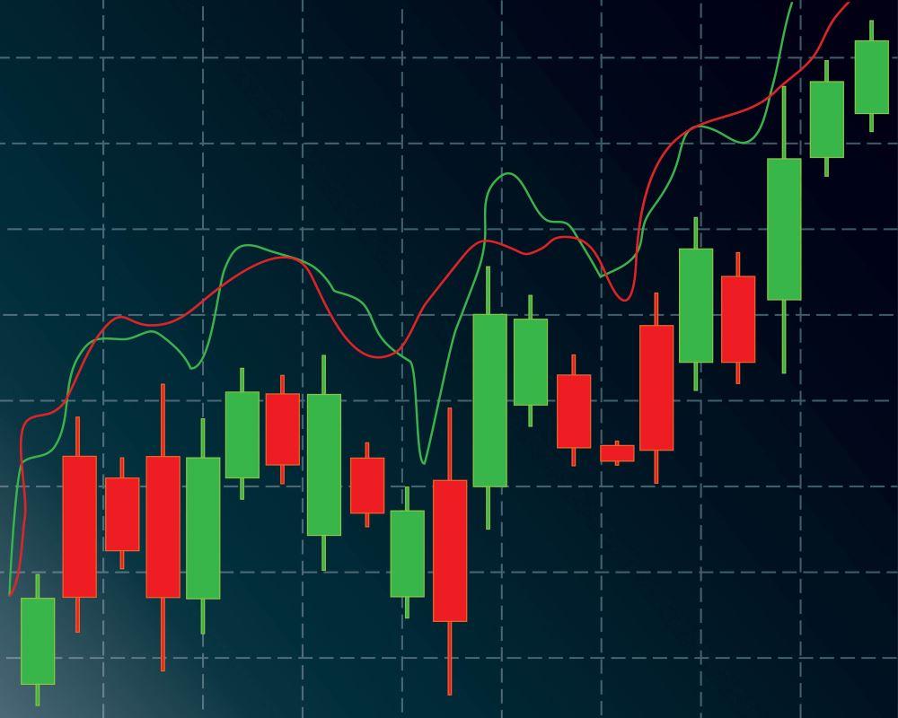 Beispiel eines Candlestick Chart