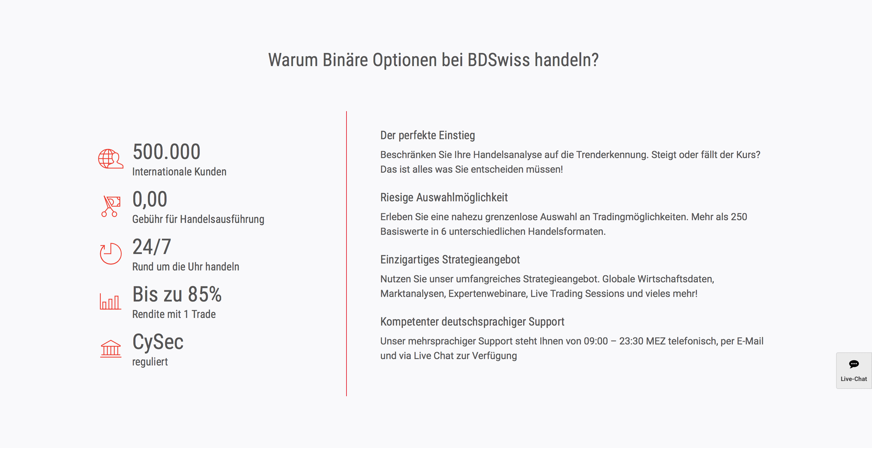 BDSwiss Binäre Optionen