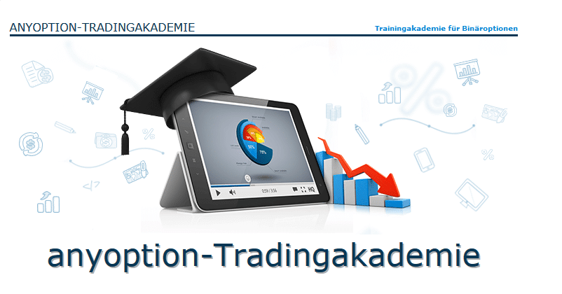 Logo der anyoption-Tradingakademie