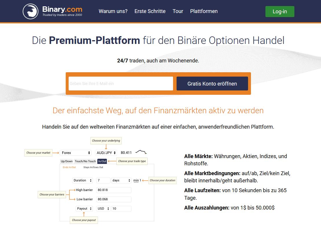 Startseite von Binary.com