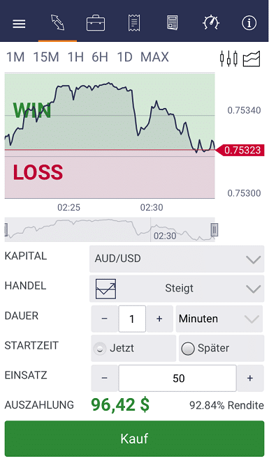 AUD/USD-Chart in der Binary.com -App