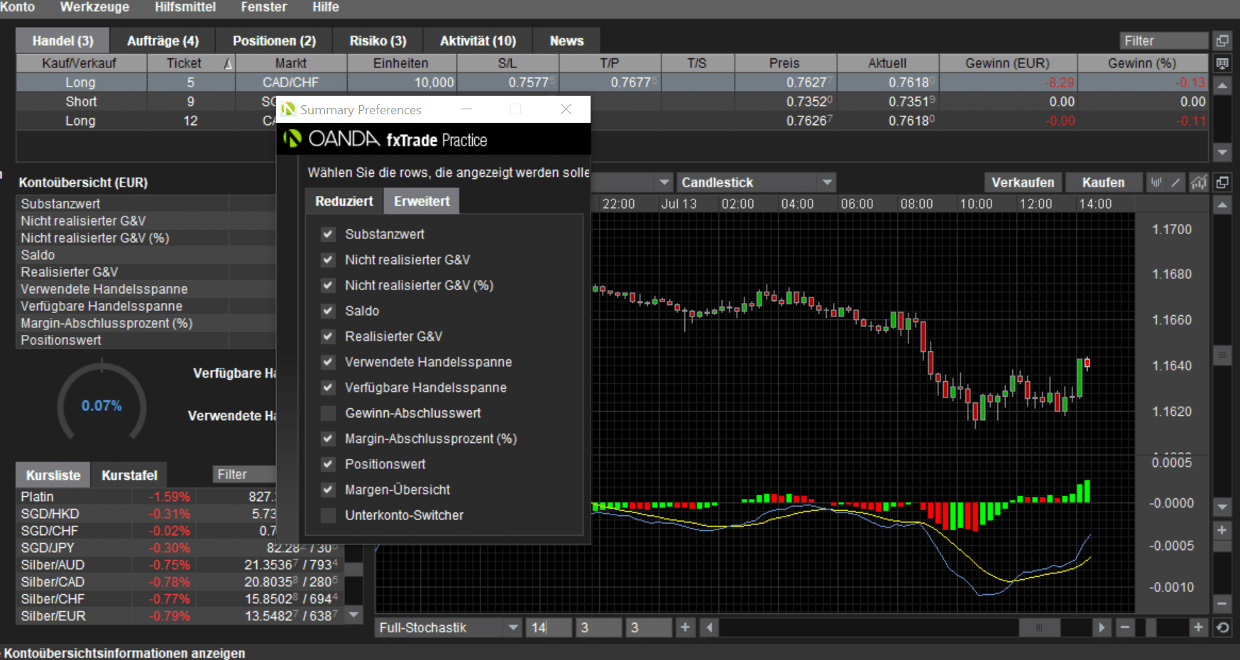 Desktop-Version der Trading-Plattform von OANDA