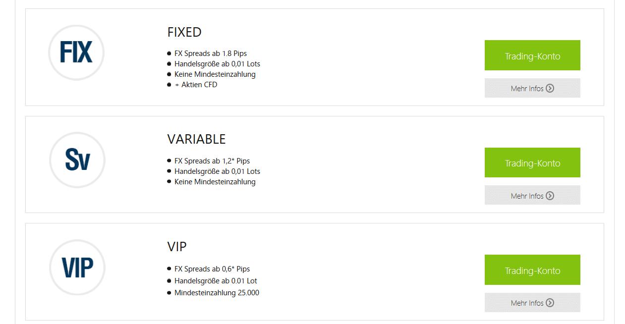 Auswahl der Kontotypen von GKFX bei der Anmeldung