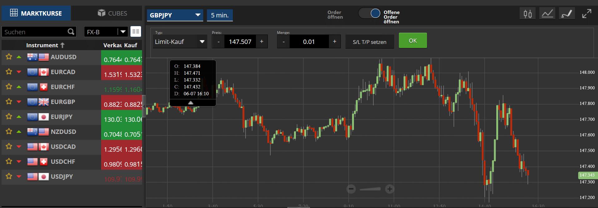 Währungspaar GBP/JPY in der SIRIX-Handelsplattform von GKFX