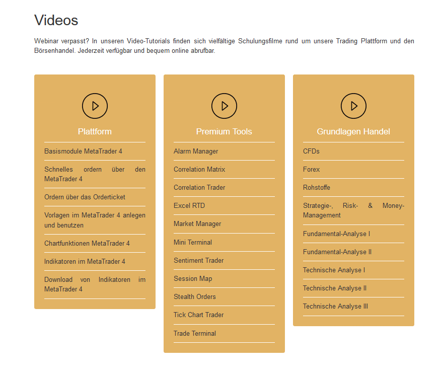Liste der Videos in der Academy der Bernstein Bank