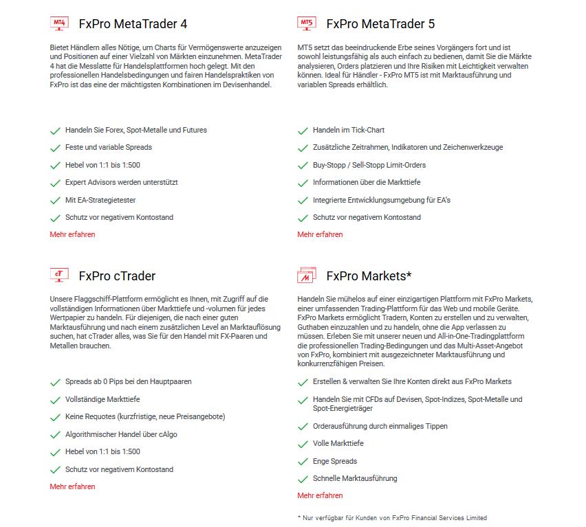 Übersicht über die nutzbaren Handelsplattformen bei FxPro