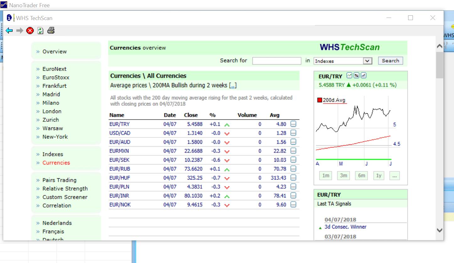 Geöffneter WHS TechScan im NanoTrader Free