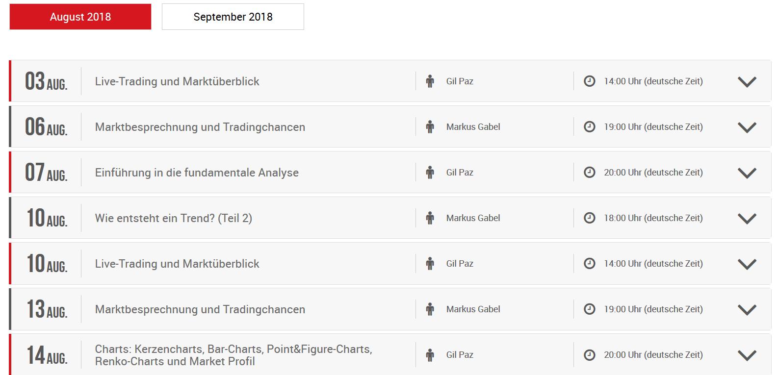Liste der Webinare bei XM im August 2018