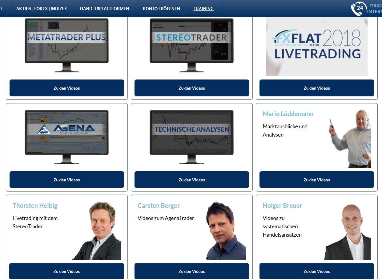 Übersicht von Themen und Experten der Lehrvideos von FXFlat