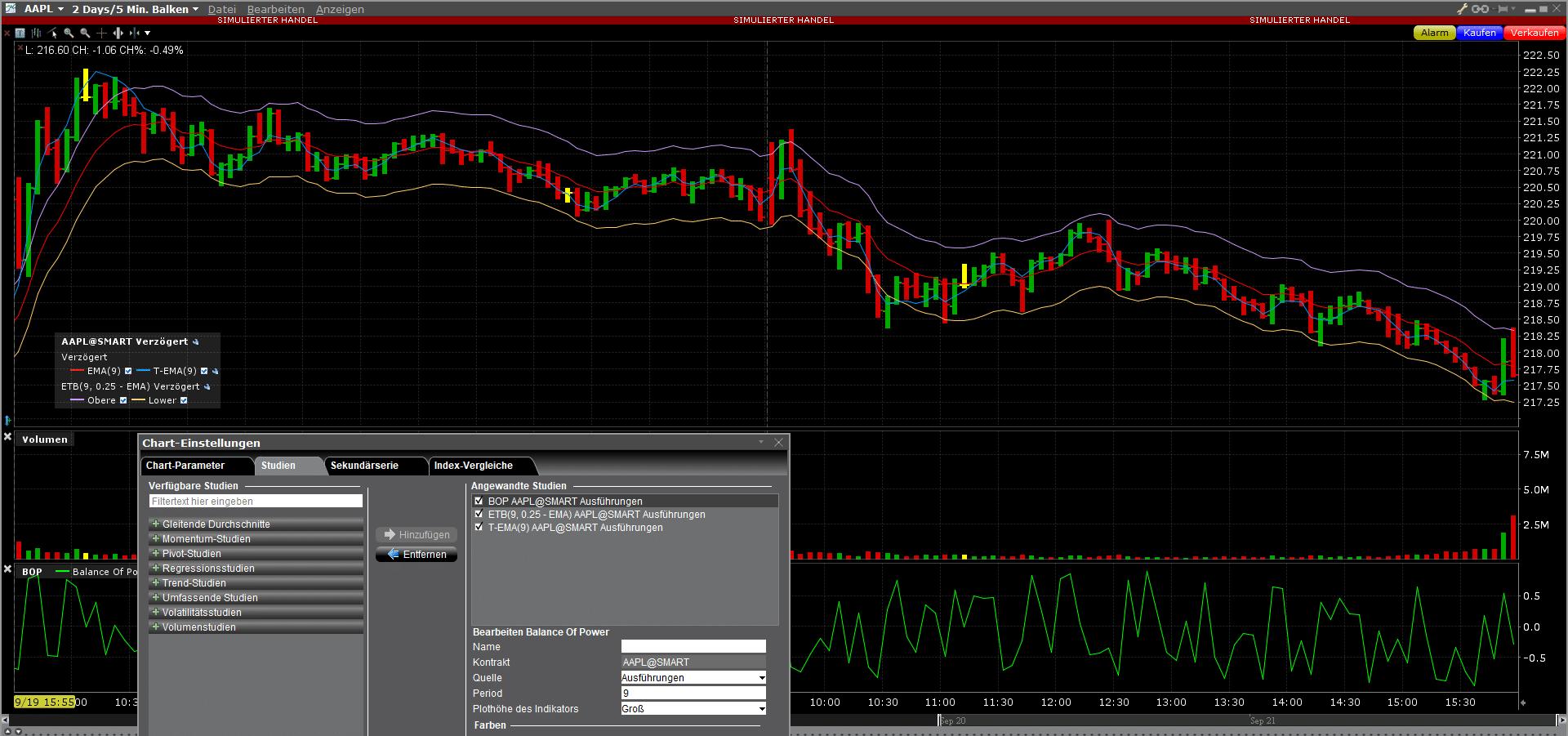 Chartansicht der Apple-Aktie in der Trading-Plattform von Interactive Brokers mit verschiedenen Indikatoren