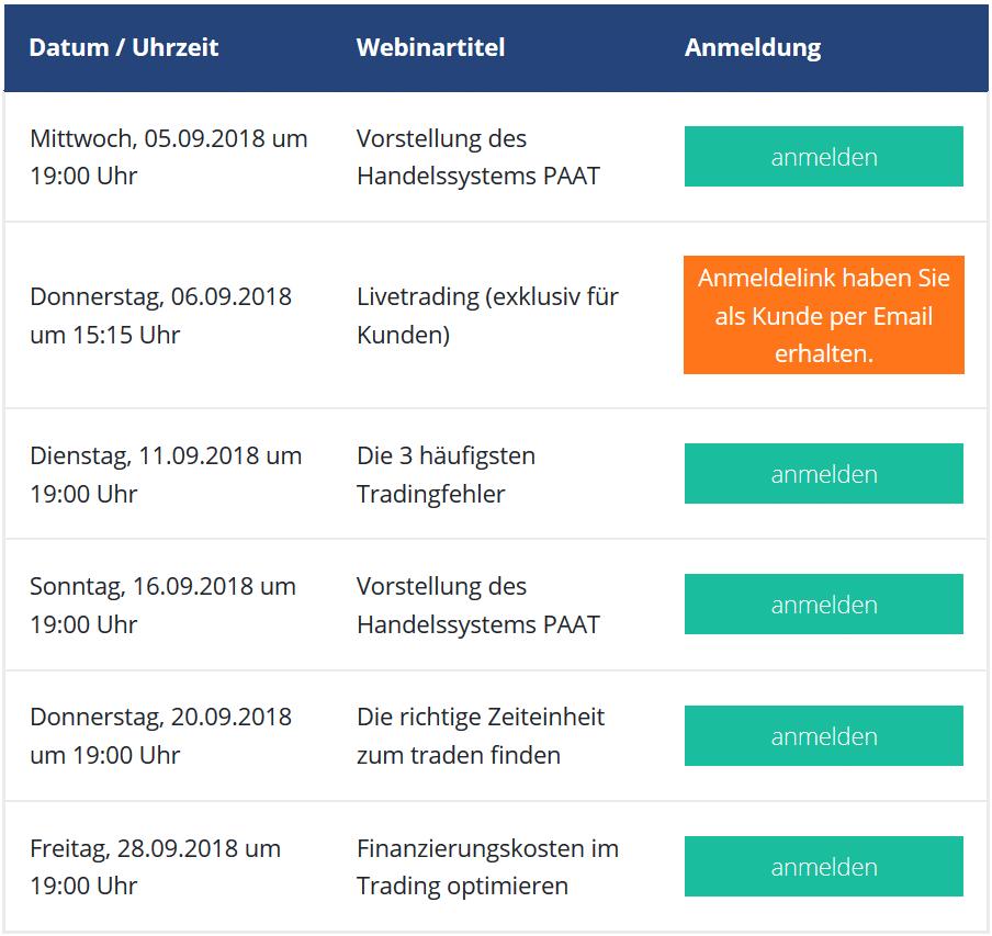 Übersicht über die Webinare von Smart Markets im September 2018