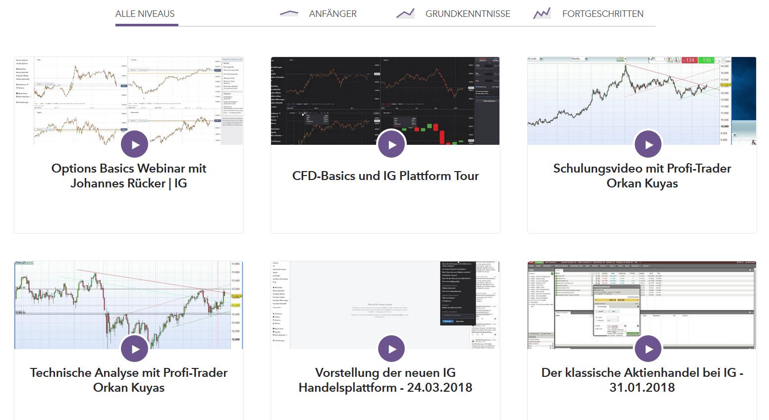Archiv der IG Markets Webinare
